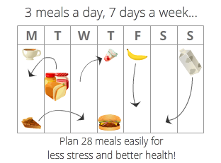Free meal planner: our app for easy weekly meal plans