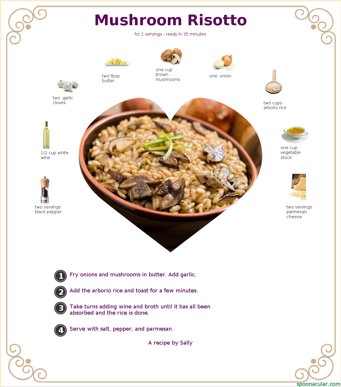 spoonacular automatically generated recipe card